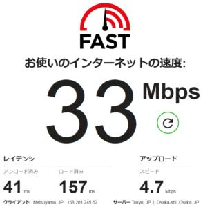 fast.comでの速度計測結果