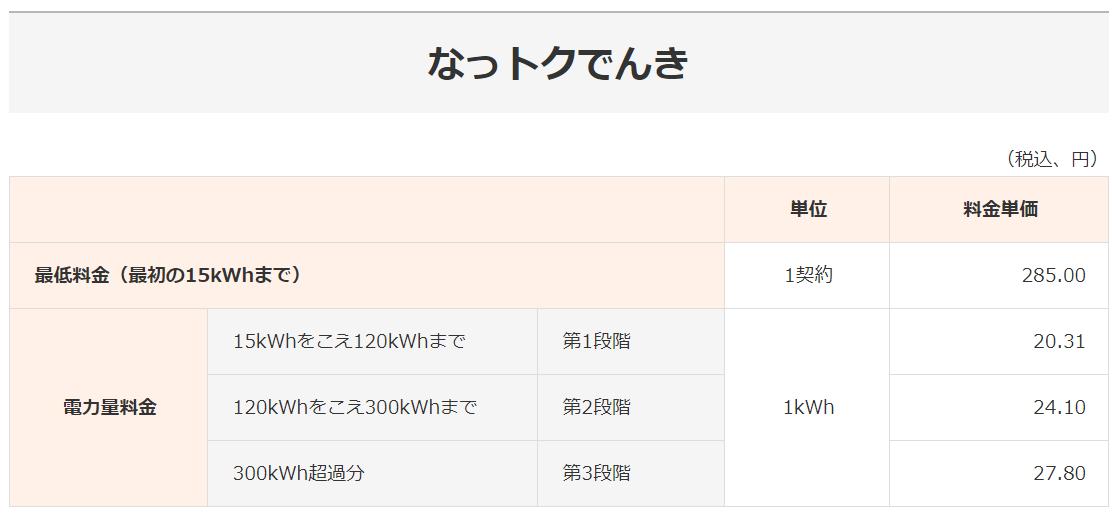 関西電力 なっトクでんきプラン料金表
