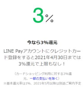 Visa LINE Pay クレジットカード 3%還元