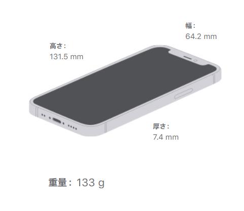 iPhone12miniの大きさ
