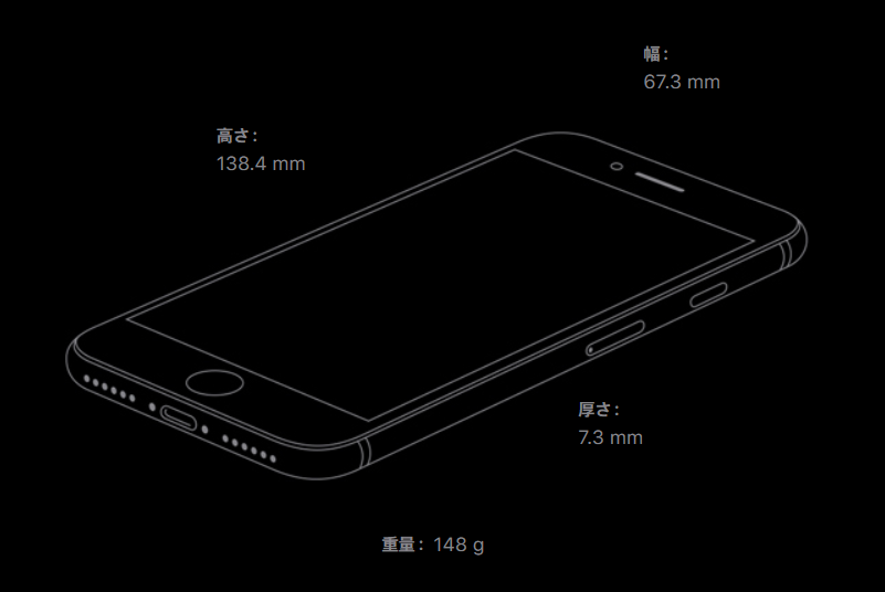 iPhoneSE2代目の本体サイズ